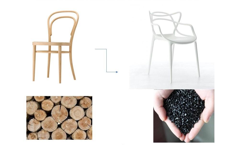 Tecnologies Fabricació Mobles